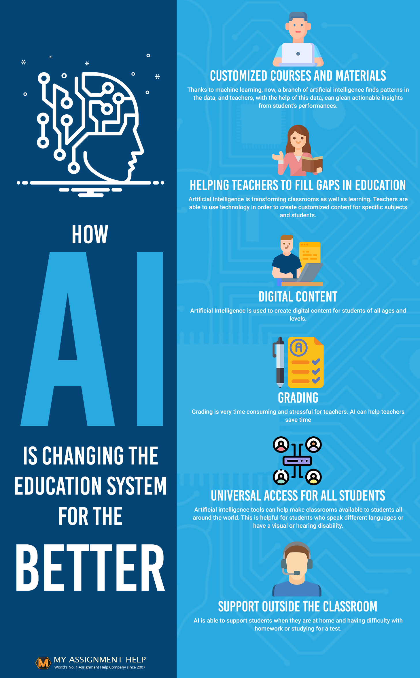 artificial intelligence education systems