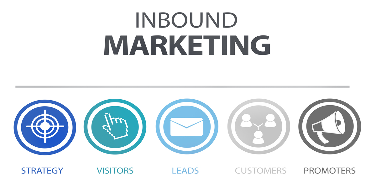 hubspot help your inbound marketing